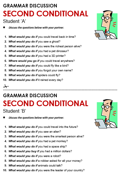 Free Worksheets will and going to worksheets : Second Conditional - All Things Grammar