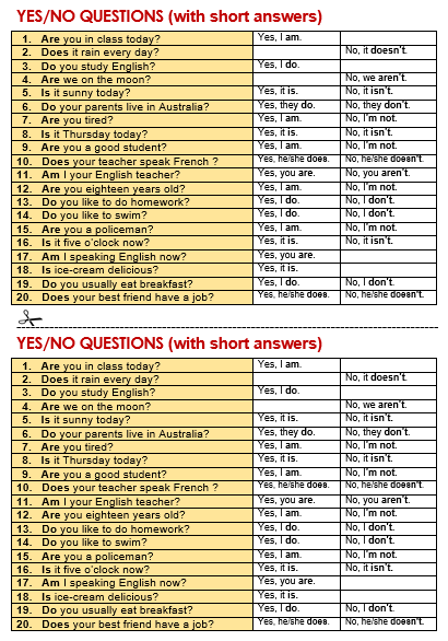 Yes No Questions Present All Things Grammar